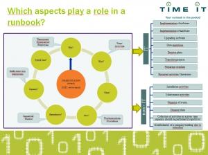 aspects_runbook